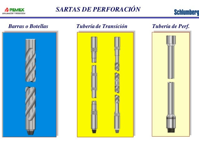 SARTAS DE PERFORACIÓN  Barras o Botellas Tubería de Transición Tubería de Perf.