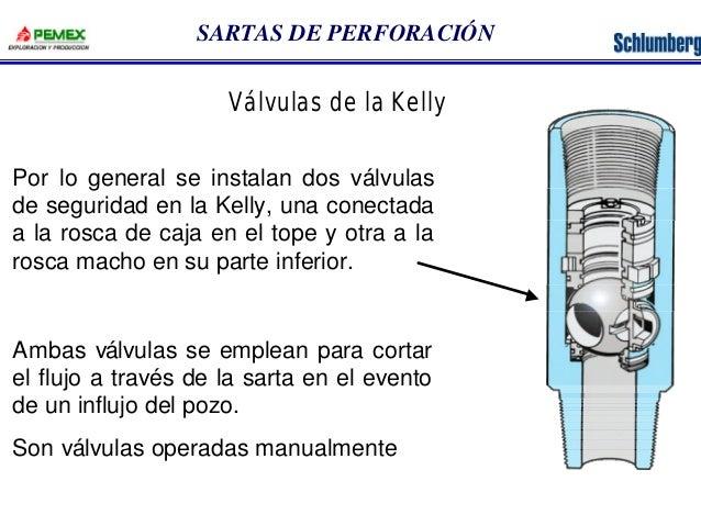 SARTAS DE PERFORACIÓN  Válvulas de la Kelly  Por lo general se instalan dos válvulas  de seguridad en la Kelly, una conect...