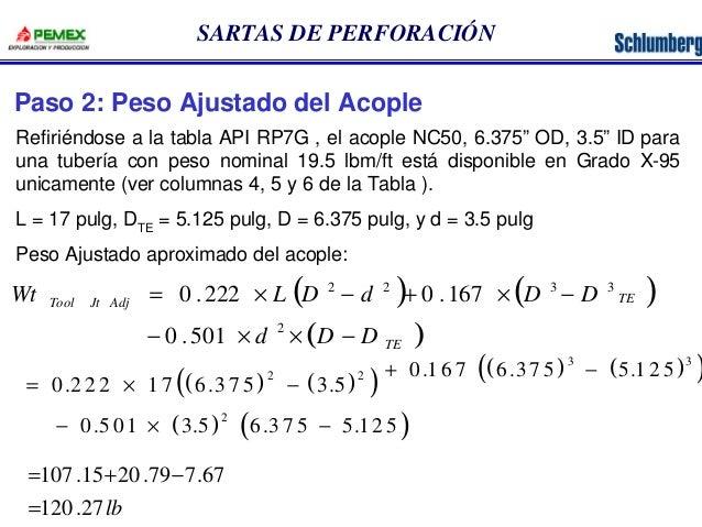 """SARTAS DE PERFORACIÓN  Paso 2: Peso Ajustado del Acople  Refiriéndose a la tabla API RP7G , el acople NC50, 6.375"""" OD, 3.5..."""
