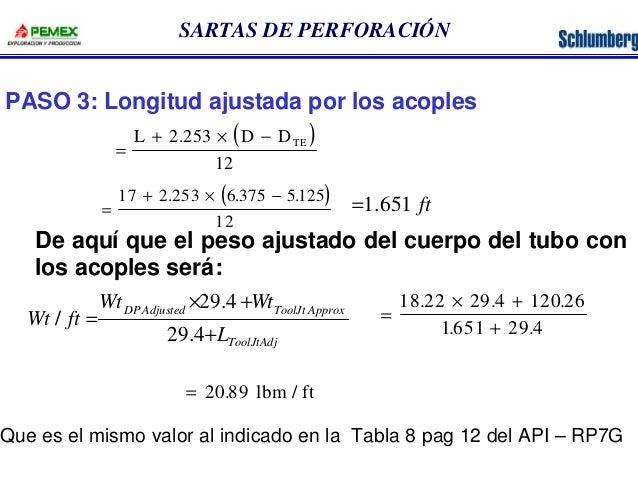 SARTAS DE PERFORACIÓN  PASO 3: Longitud ajustada por los acoples  ( )  =  L + ´ D - DTE 2 253  12  .  ( )  =  17 + 2 253 ´...