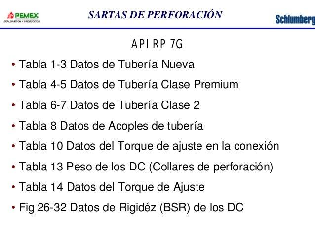 SARTAS DE PERFORACIÓN  API RP 7G  • Tabla 1-3 Datos de Tubería Nueva  • Tabla 4-5 Datos de Tubería Clase Premium  • Tabla ...