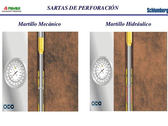 SARTAS DE PERFORACIÓN  Martillo Mecánico Martillo Hidráulico