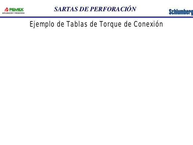 SARTAS DE PERFORACIÓN  Ejemplo de Tablas de Torque de Conexión