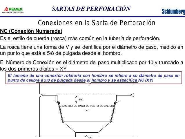 SARTAS DE PERFORACIÓN  Conexiones en la Sarta de Perforación  NC (Conexión Numerada)  Es el estilo de cuerda (rosca) más c...