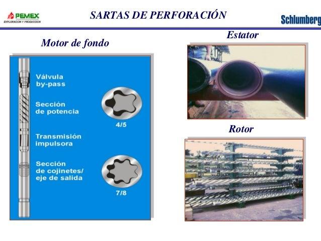 SARTAS DE PERFORACIÓN  Motor de fondo  Estator  Rotor