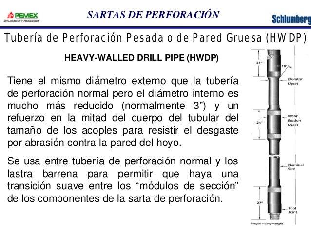 SARTAS DE PERFORACIÓN  Tubería de Perforación Pesada o de Pared Gruesa (HWDP)  HEAVY-WALLED DRILL PIPE (HWDP)  Tiene el mi...