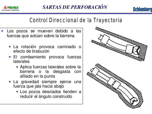 SARTAS DE PERFORACIÓN  Control Direccional de la Trayectoria  · Los pozos se mueven debido a las  fuerzas que actúan sobre...