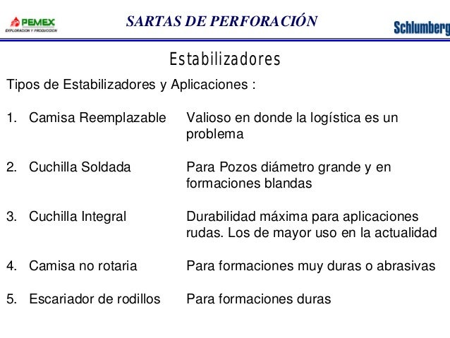 SARTAS DE PERFORACIÓN  Estabilizadores  Tipos de Estabilizadores y Aplicaciones :  1. Camisa Reemplazable Valioso en donde...