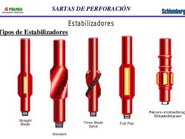 SARTAS DE PERFORACIÓN  Tipos de Estabilizadores  Estabilizadores