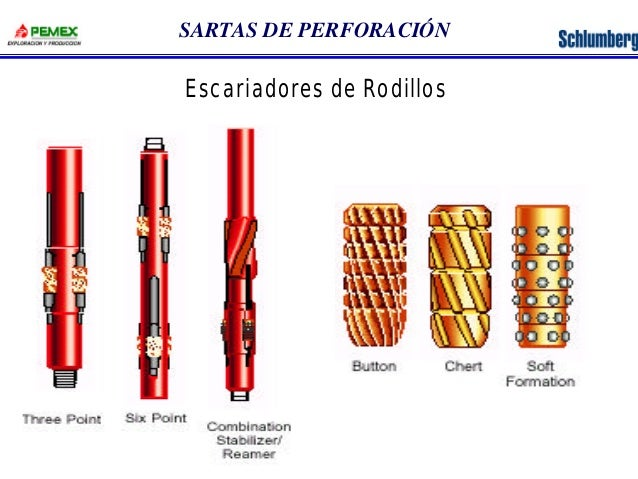 SARTAS DE PERFORACIÓN  Escariadores de Rodillos