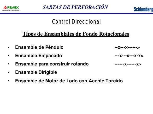 SARTAS DE PERFORACIÓN  Control Direccional  Tipos de Ensamblajes de Fondo Rotacionales  • Ensamble de Péndulo --x---x-----...