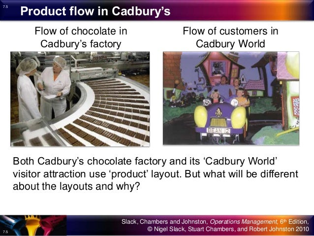 cadbury layout By browsing this site you accept cookies used to improve and personalise our services and marketing, and for social activity read our updated privacy policy for more about what we do with your data, as well as your rights and choices – including how to manage cookies.