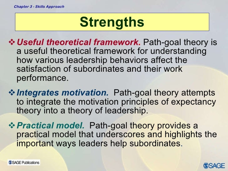 assignment motivation and leadership Foundation motivation phase 1 transition results power coercive he had a vision x joe clark's leadership in lean on me when things were in order and the students.