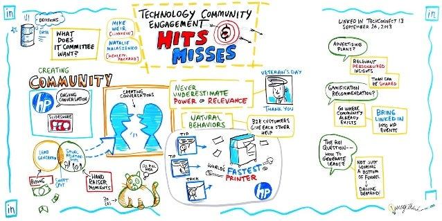 LinkedIn TechConnect 13: Technology Community Engagement: Hits & Misses