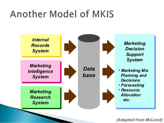 free market systems of resource allocation