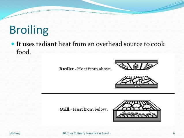 Broiling  It uses radiant heat from an overhead source to cook     food.2/8/2013           BAC 101 Culinary Foundation Le...