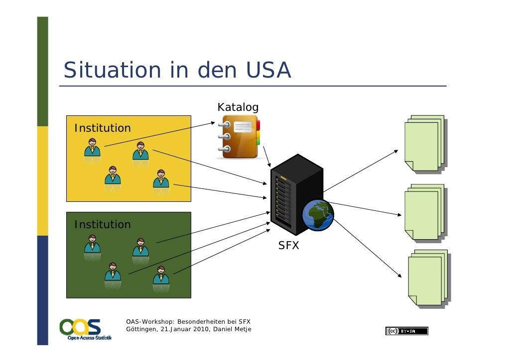 Situation in den USA                                       Katalog Institution     Institution                            ...