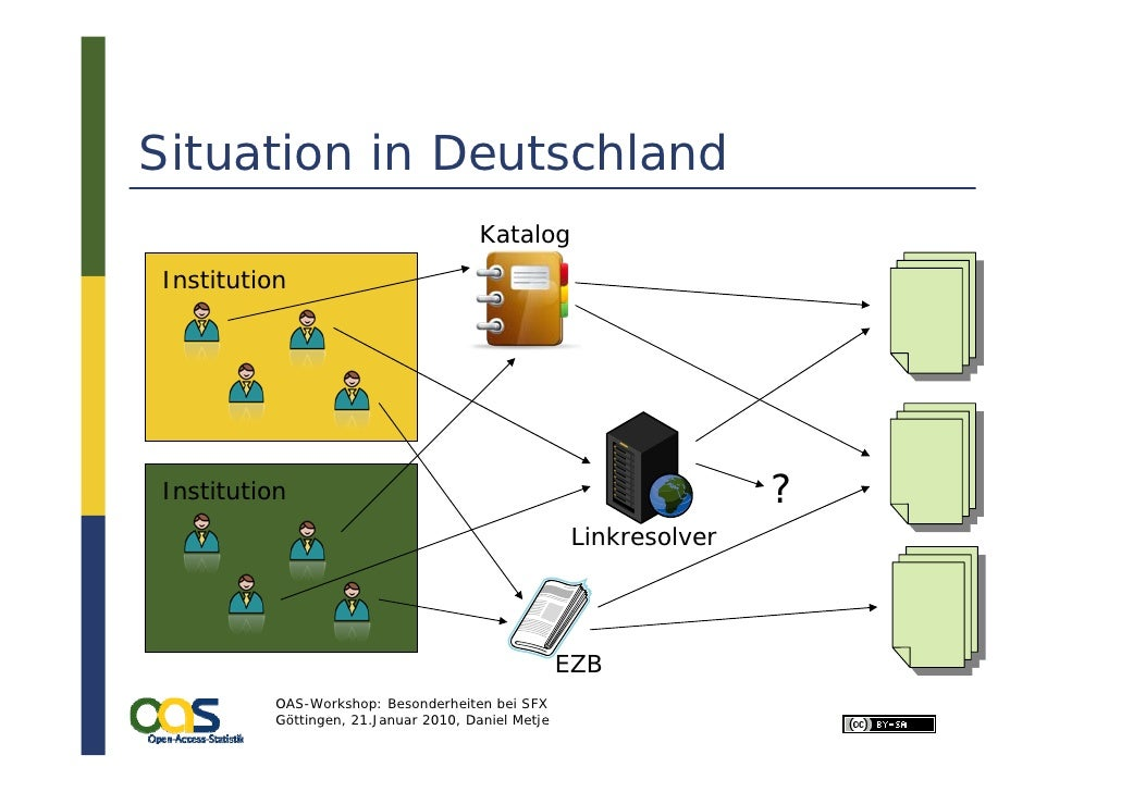 Situation in Deutschland                                        Katalog Institution     Institution                       ...