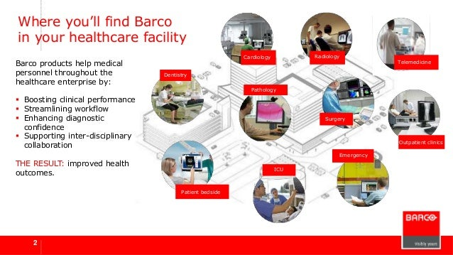 MongoDB IoT City Tour EINDHOVEN: IoT in Healthcare: by, Microsoft & Barco Slide 3
