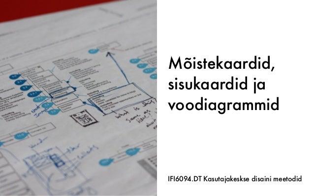 Mõistekaardid, sisukaardid ja voodiagrammid IFI6094.DT Kasutajakeskse disaini meetodid