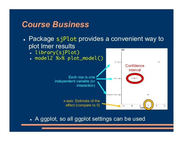 Course Business ! Package sjPlot provides a convenient way to plot lmer results ! library(sjPlot) ! model2 %>% plot_model(...