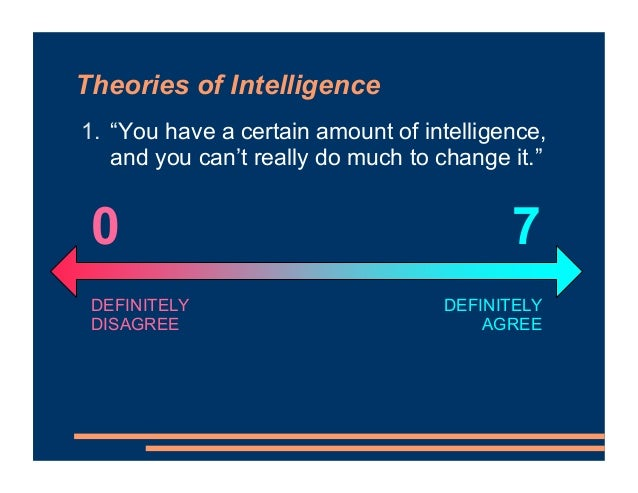 """Theories of Intelligence 1. """"You have a certain amount of intelligence, and you can't really do much to change it."""" DEFINI..."""