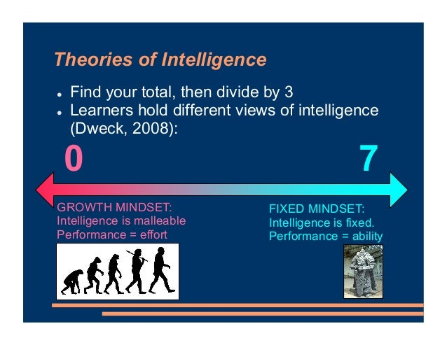 Theories of Intelligence ! Find your total, then divide by 3 ! Learners hold different views of intelligence (Dweck, 2008)...