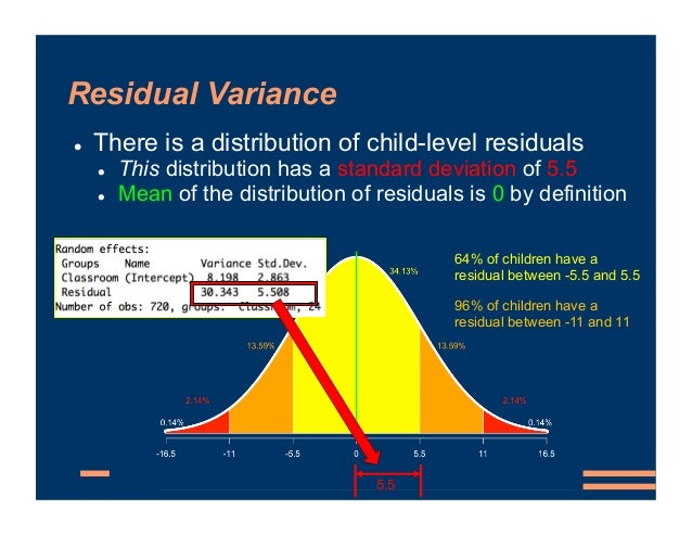 Residual Variance ! There is a distribution of child-level residuals ! This distribution has a standard deviation of 5.5 !...