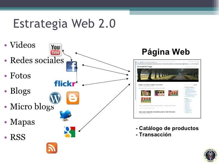 Estrategia Web 2.0 <ul><li>Videos </li></ul><ul><li>Redes sociales </li></ul><ul><li>Fotos </li></ul><ul><li>Blogs </li></...