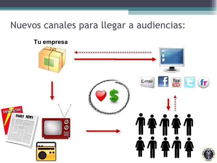 Nuevos canales para llegar a audiencias: Tu empresa