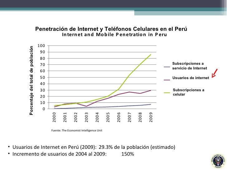 <ul><li>Usuarios de Internet en Perú (2009):  29.3% de la población (estimado) </li></ul><ul><li>Incremento de usuarios de...