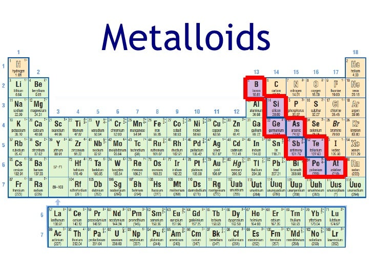 Properties Of Metalloids At Room Temperature