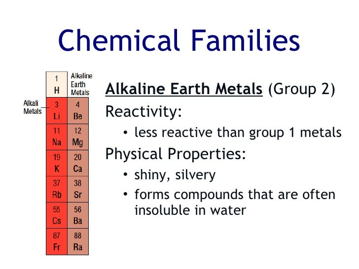 The periodic table 15 chemical families ullialkaline earth metals urtaz Images