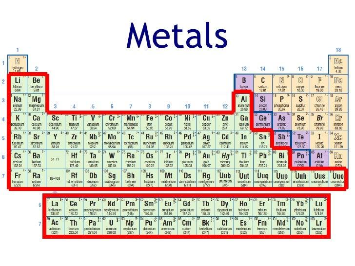 Are Metals Liquid At Room Temperature