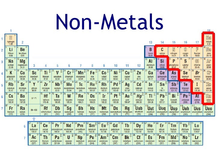 The periodic table non metals 10 urtaz