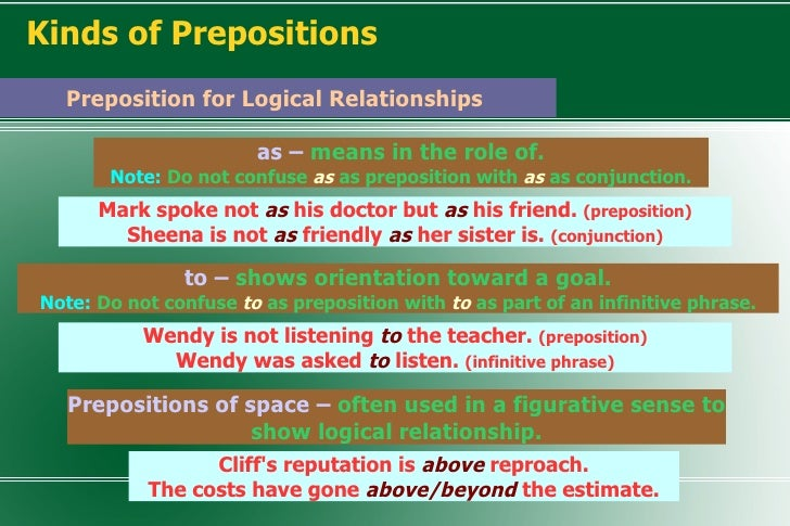 Preposition In Learn In Marathi All Complate: 07 Prepositions