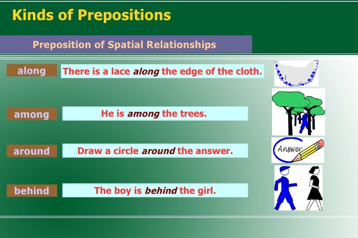 14 Kinds Of Prepositions