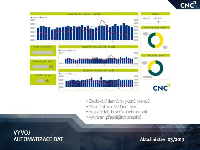 VÝVOJ AUTOMATIZACE DAT Aktuální stav 03/2019 •Sledování denních výkonů, trendů •Napojení na data Gemiusu •Rozpaddatdo...