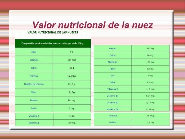 Valor nutricional de la nuez