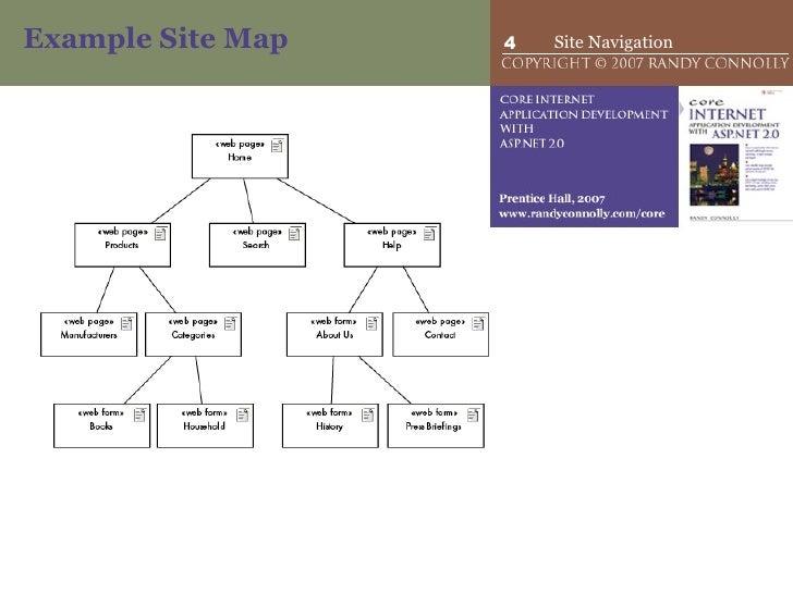 asp net 07 site navigation