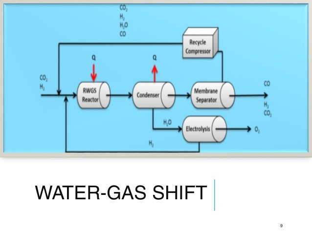 Solubility Of Water In Natural Gas