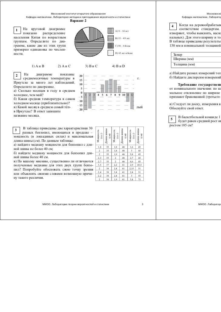 Контрольная работа по вероятности и статистике класс МИОО  Лаборатория теории вероятностей и статистики 2 3