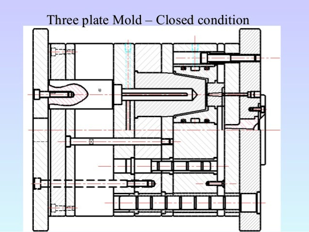 Types of mould