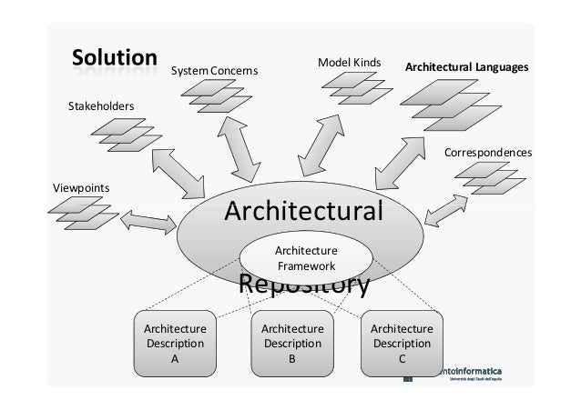 CASE STUDY; 25. Viewpoints: Structural ...