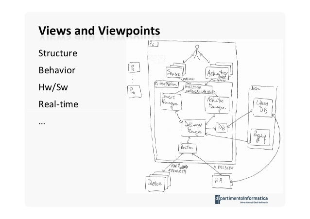 Software Architecture: views and viewpoints
