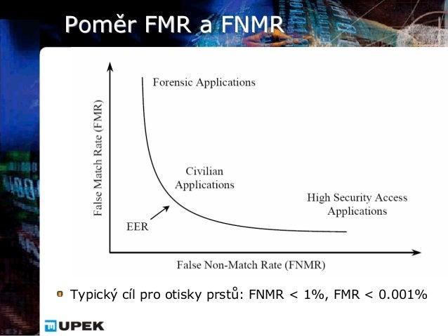 Poměr FMR a FNMRTypický cíl pro otisky prstů: FNMR < 1%, FMR < 0.001%
