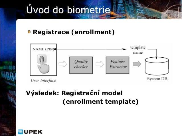 Úvod do biometrie Registrace (enrollment)Výsledek: Registrační model          (enrollment template)