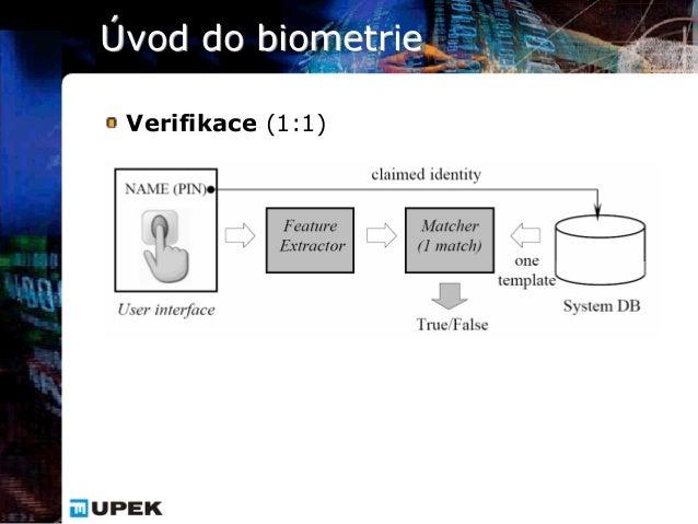 Úvod do biometrie Verifikace (1:1)