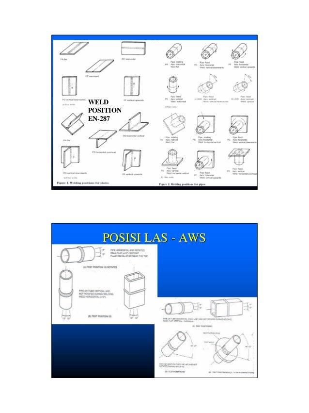 Welding procces weld position en 287 posisi las aws 19 ccuart Images