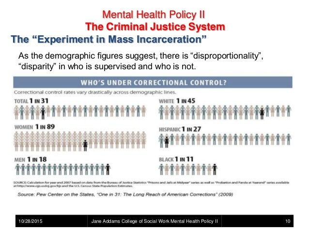 Mental Health Policy Mental Illness And The Criminal Justice System